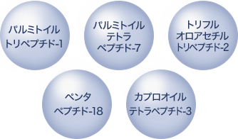 パルミトイル トリペプチド-1 パルミトイル テトラ ペプチド-7 トリフル オロアセチル トリペプチド-2 ペンタ ペプチド-18 カプロオイル テトラペプチド-3