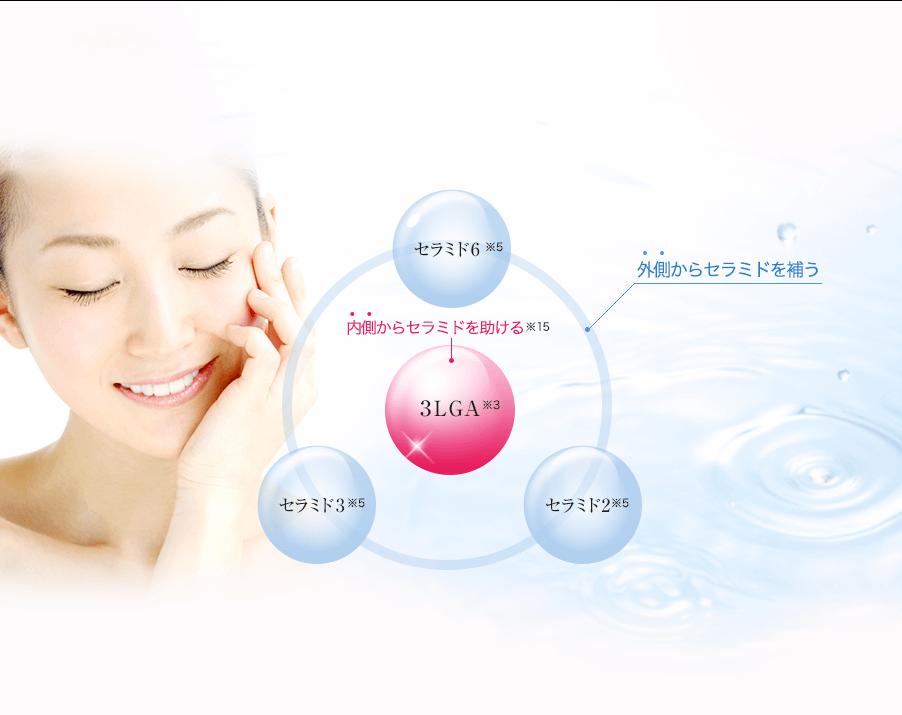 """浸透型ビタミンC誘導体の""""3LGA""""が セラミドを増やして、乾燥に負けない肌環境を整えます。 大切なのは「油分をたっぷり与えること」ではなく 「水分を肌がキープできるようにする」ことなんです!"""